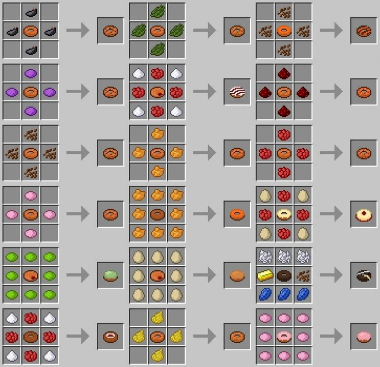 Skyes Donuts Mod for Minecraft 3