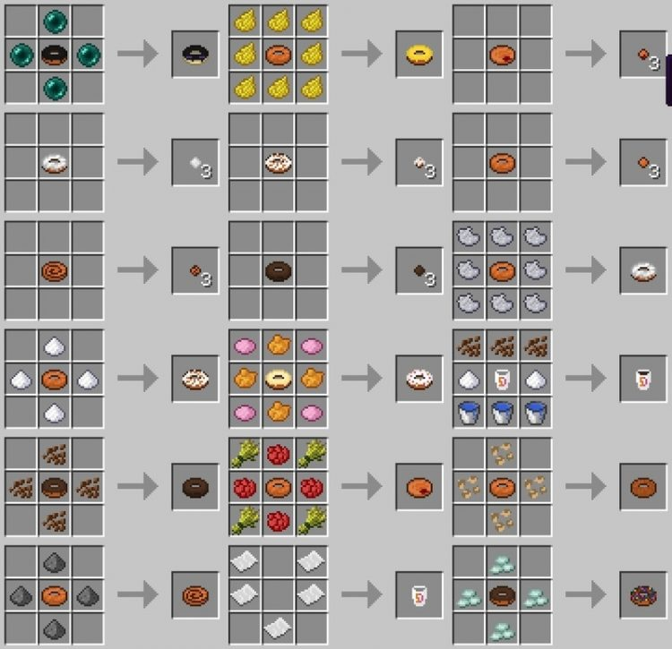 Skyes Donuts Mod for Minecraft 4