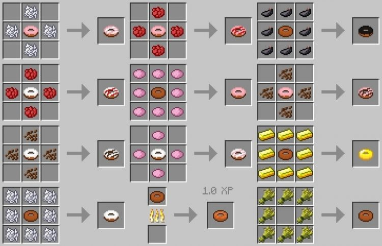 Skyes Donuts Mod for Minecraft 6
